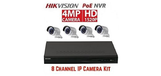 Security Camera System It S All About Security Surveillance