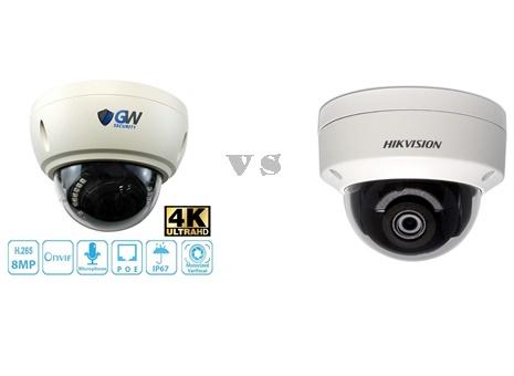 GW Security vs Hikvision Dome Camera